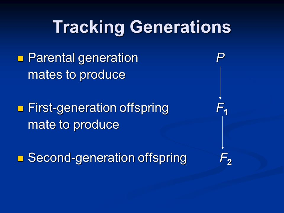Tracking Generations Parental generation P mates to produce