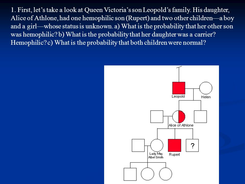 1. First, let's take a look at Queen Victoria's son Leopold's family
