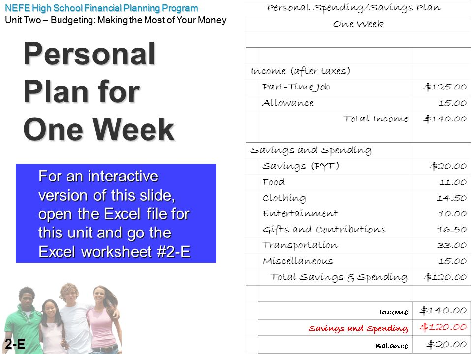 Printable Worksheets budgeting worksheets for highschool students : Unit 2 - Budgeting: Making - ppt video online download