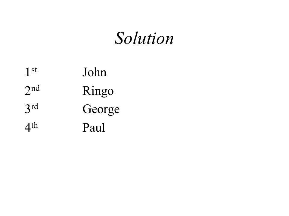 Solution 1st John 2nd Ringo 3rd George 4th Paul