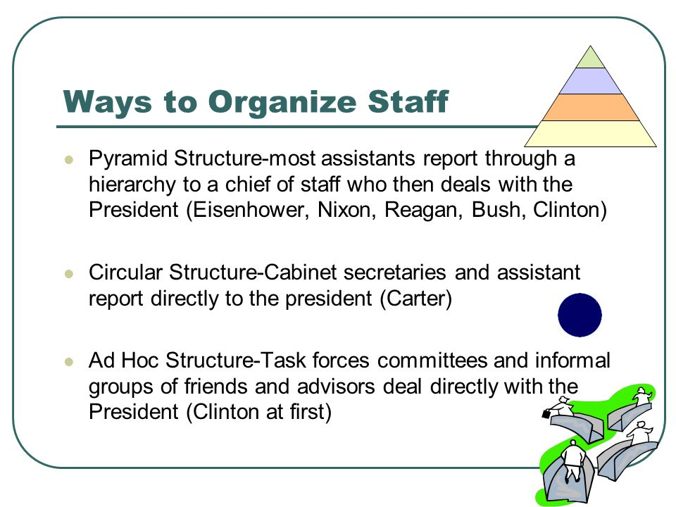 Ways to Organize Staff