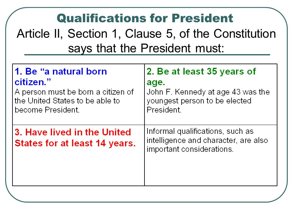 Qualifications for President