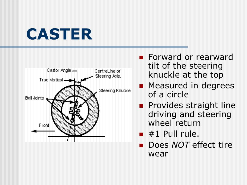 CASTER Forward or rearward tilt of the steering knuckle at the top