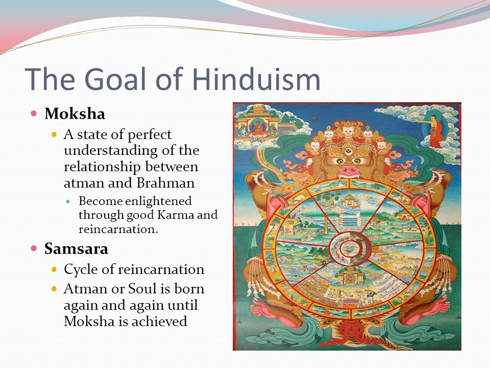 Samsara Is The Cycle Of Reincarnation Hinduism