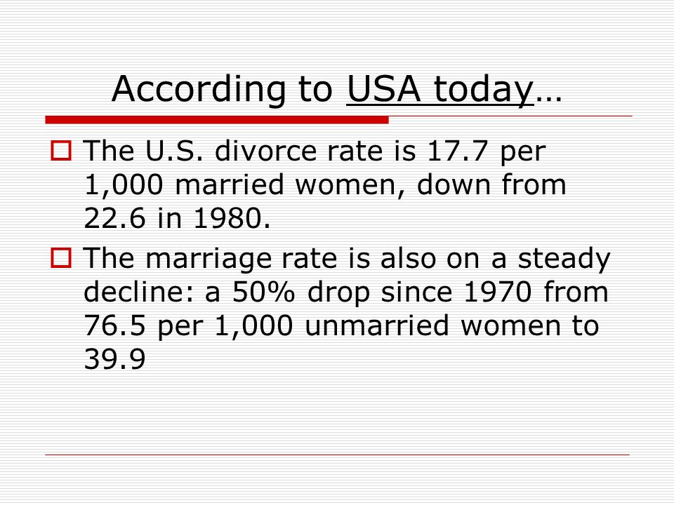 According to USA today…