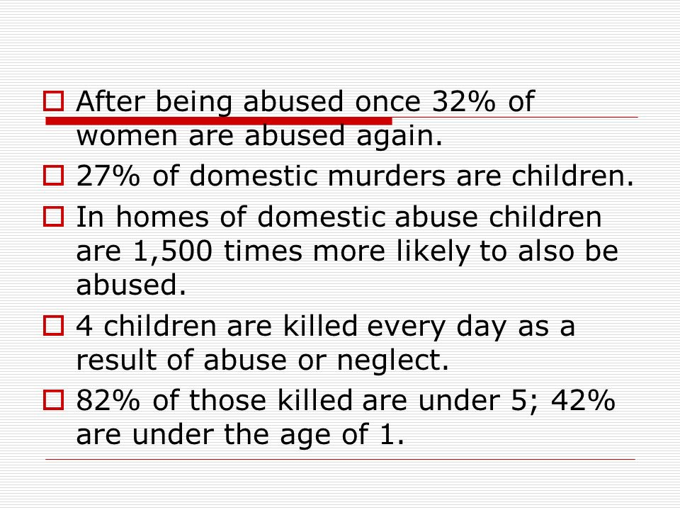 After being abused once 32% of women are abused again.