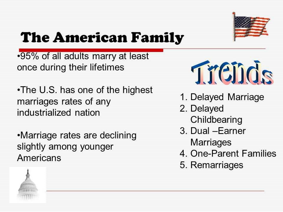 The American Family Trends
