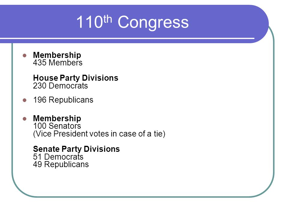110th Congress Membership 435 Members House Party Divisions 230 Democrats. 196 Republicans
