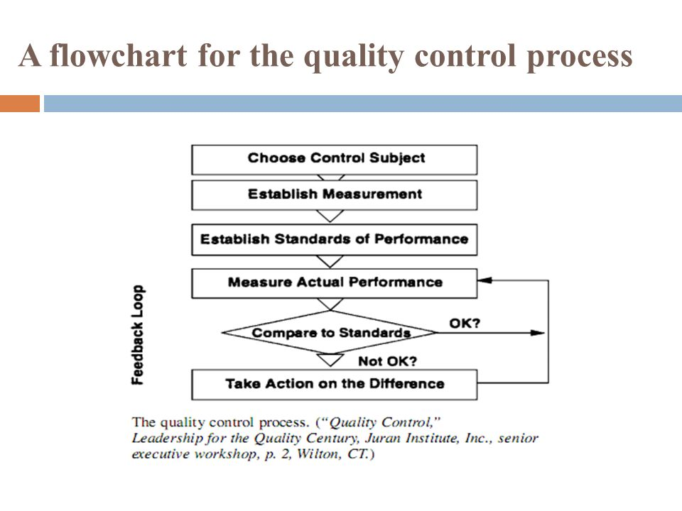 Quality Control Ppt Video Online Download
