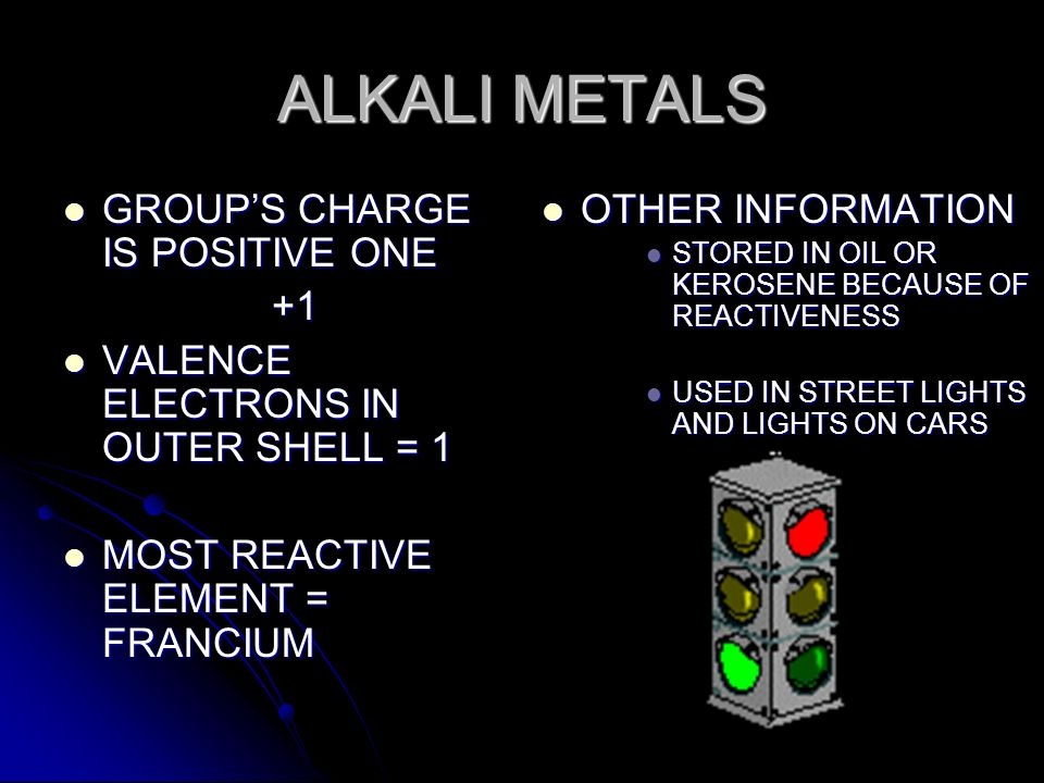 ALKALI METALS GROUP'S CHARGE IS POSITIVE ONE +1