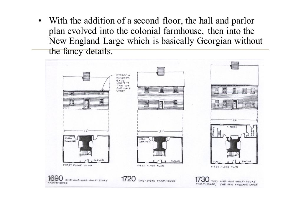With the addition of a second floor, the hall and parlor plan evolved into the colonial farmhouse, then into the New England Large which is basically Georgian without the fancy details.