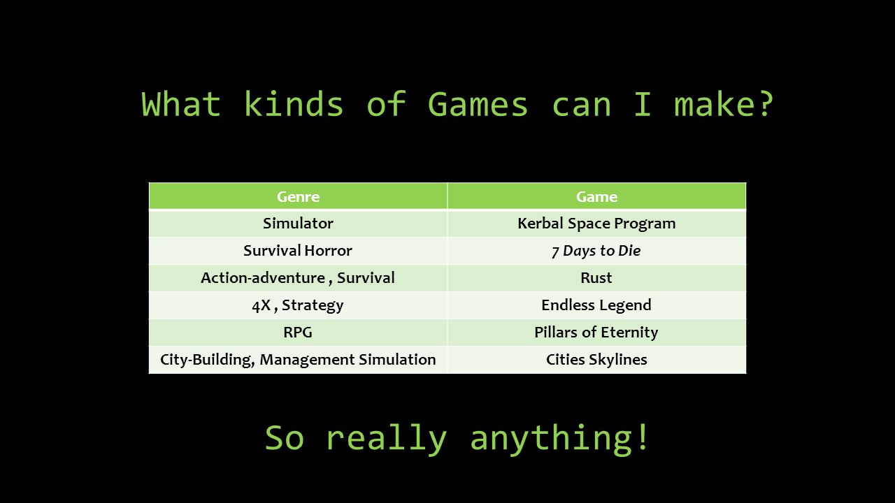 Unity Game Engine By Cortland Boudreau  - ppt download
