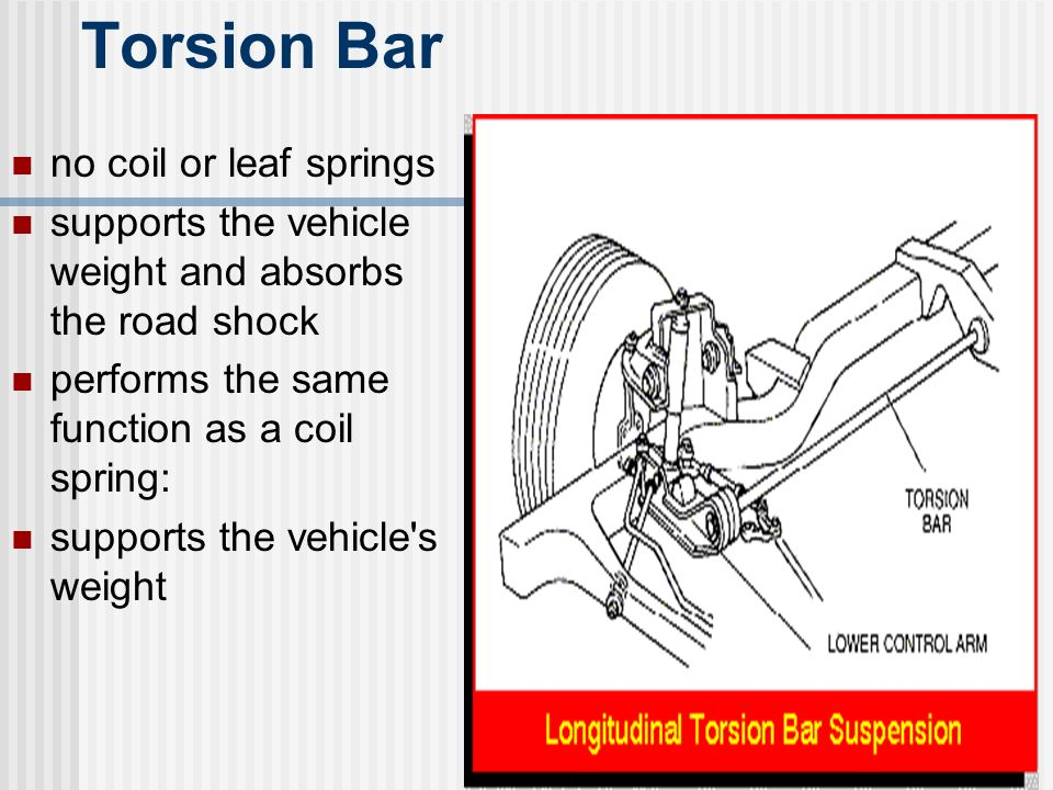 Torsion Bar no coil or leaf springs