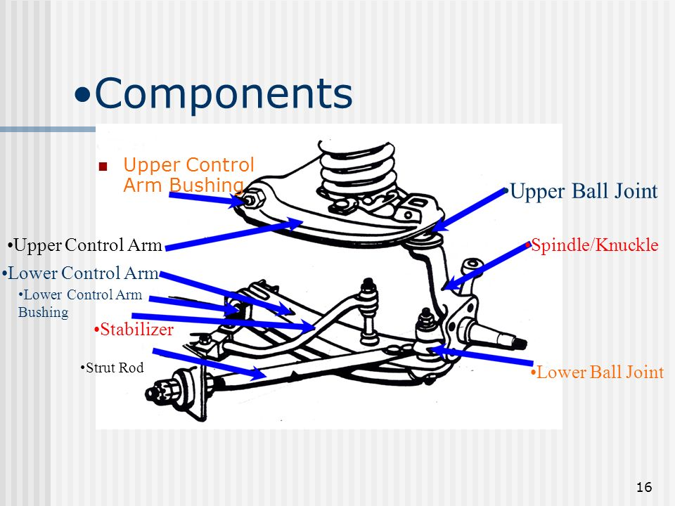 Components Upper Ball Joint Upper Control Arm Bushing