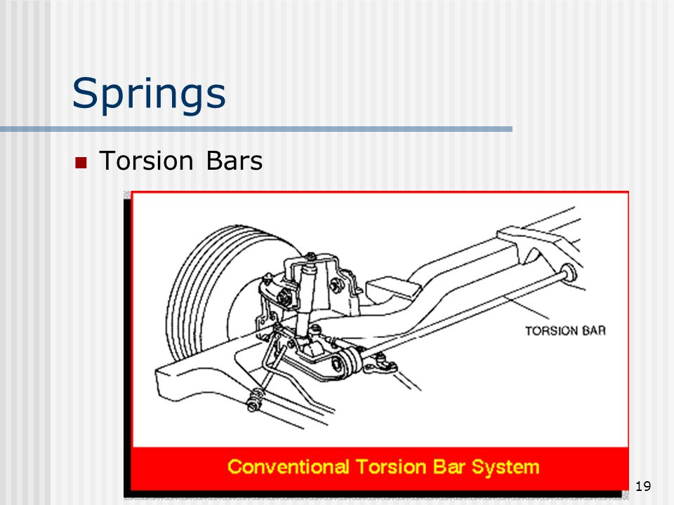 Springs Torsion Bars