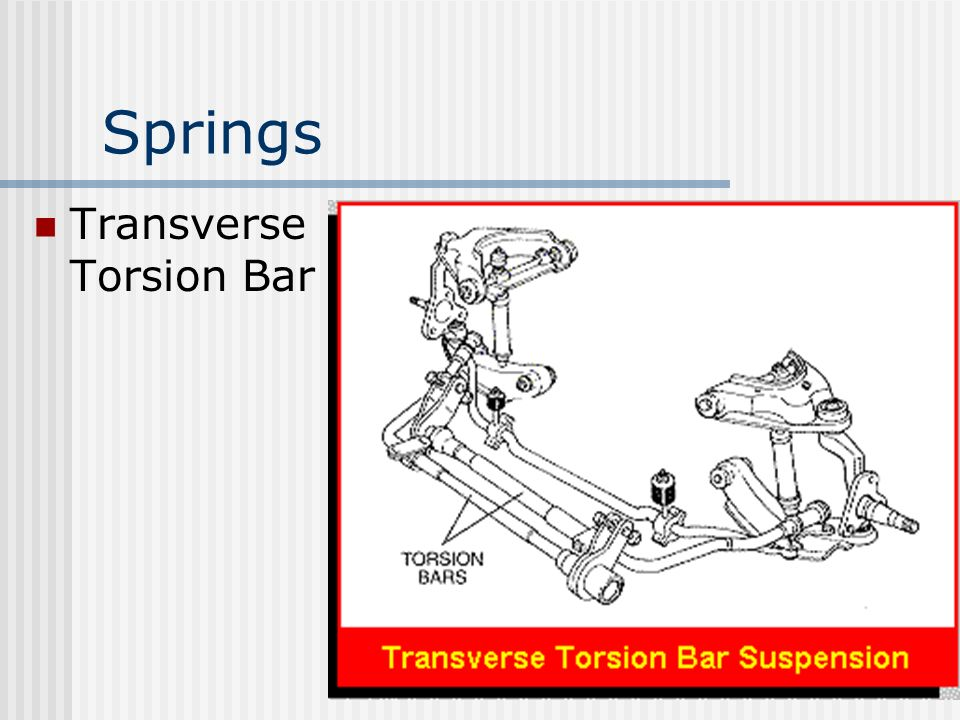 Springs Transverse Torsion Bar