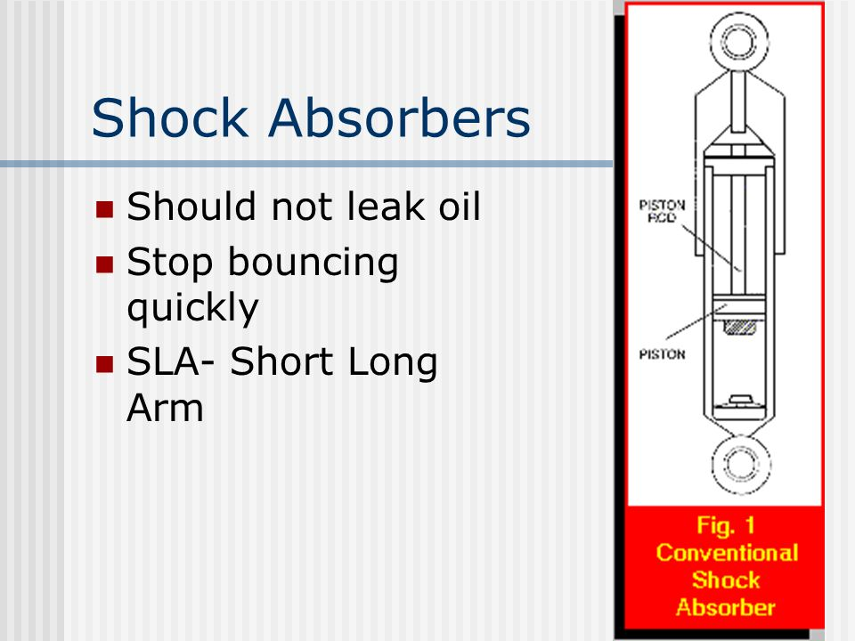 Shock Absorbers Should not leak oil Stop bouncing quickly