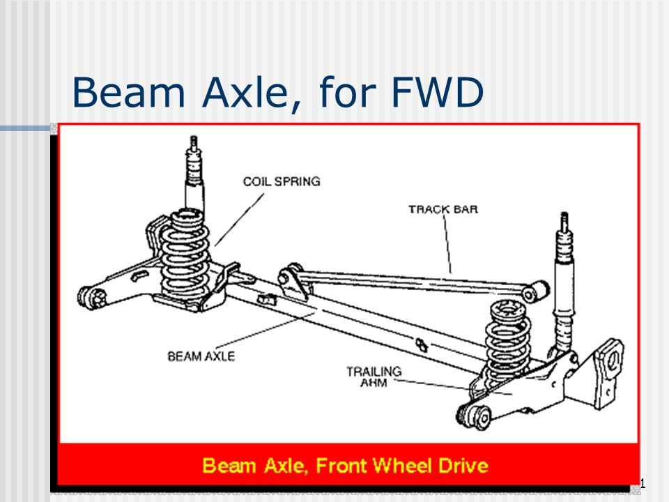 Beam Axle, for FWD