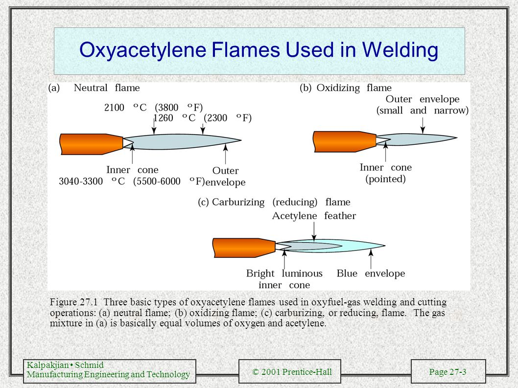 Fusion Welding Processes Ppt Video Online Download Electroslag Diagram Oxyacetylene Flames Used In