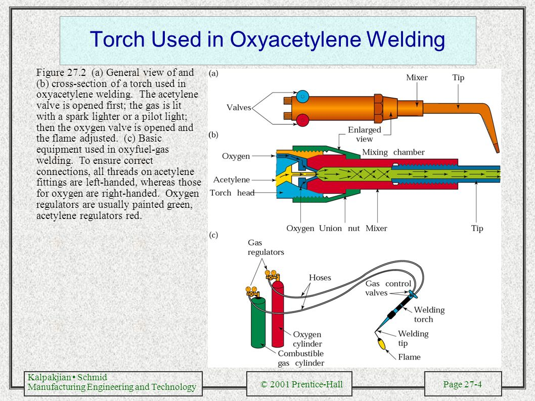 Fusion Welding Processes Ppt Video Online Download Diagram Torch Used In Oxyacetylene