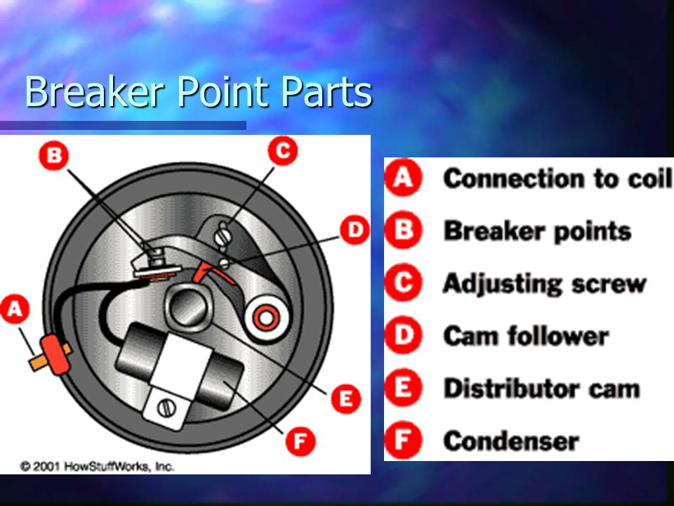 Breaker Point Parts