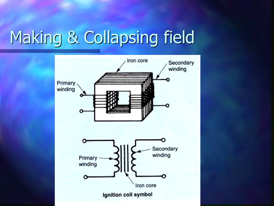 Making & Collapsing field