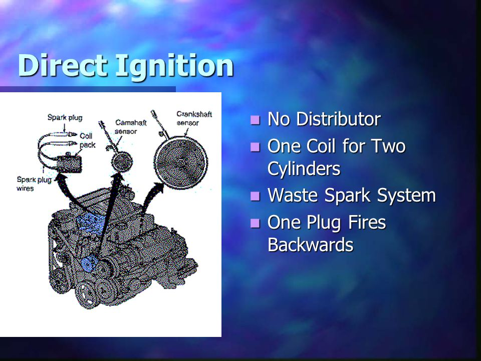 Direct Ignition No Distributor One Coil for Two Cylinders