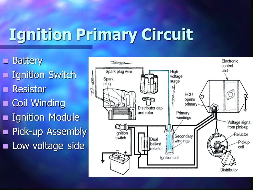 Ignition Primary Circuit
