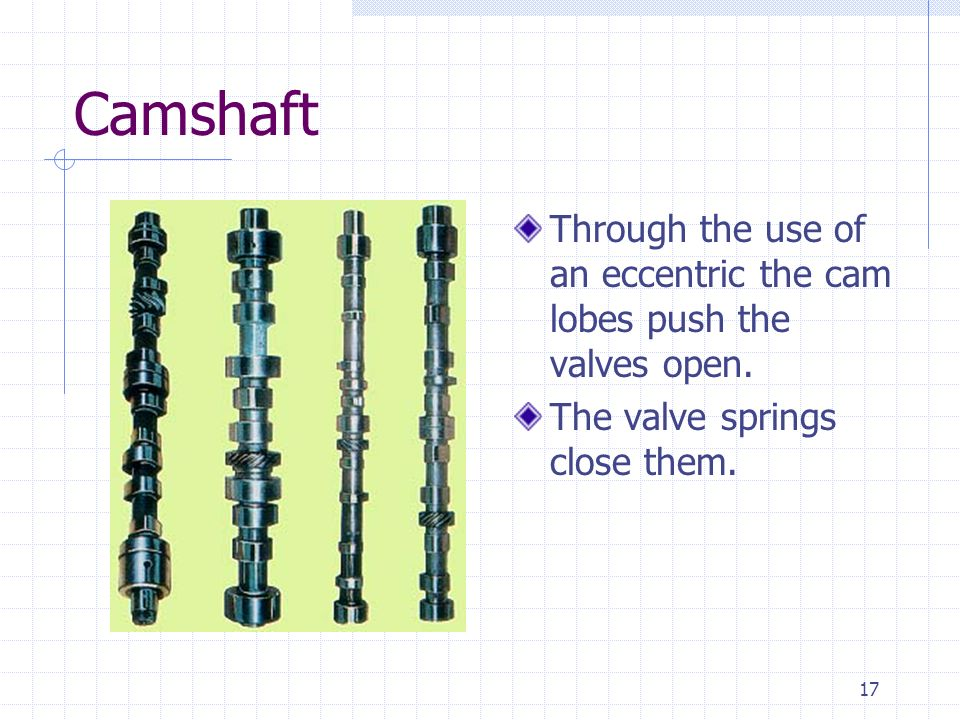 Camshaft Through the use of an eccentric the cam lobes push the valves open.