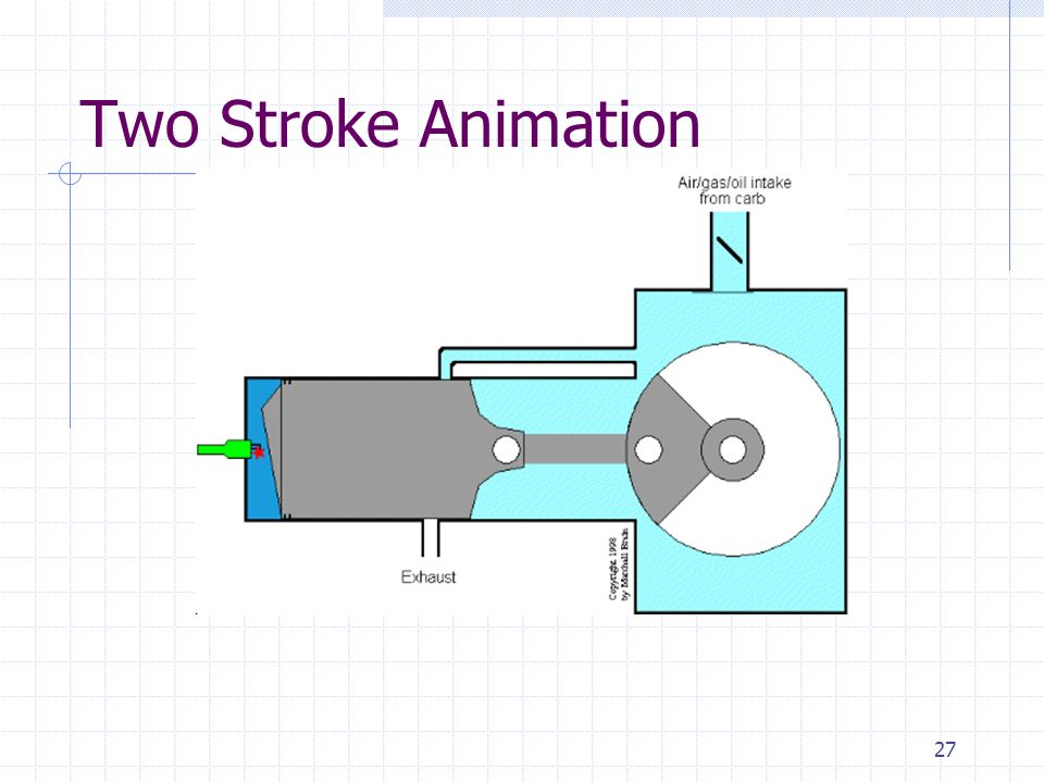 Two Stroke Animation