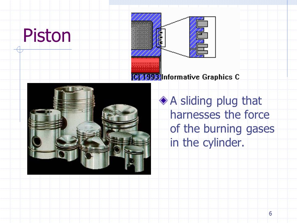 Piston A sliding plug that harnesses the force of the burning gases in the cylinder.