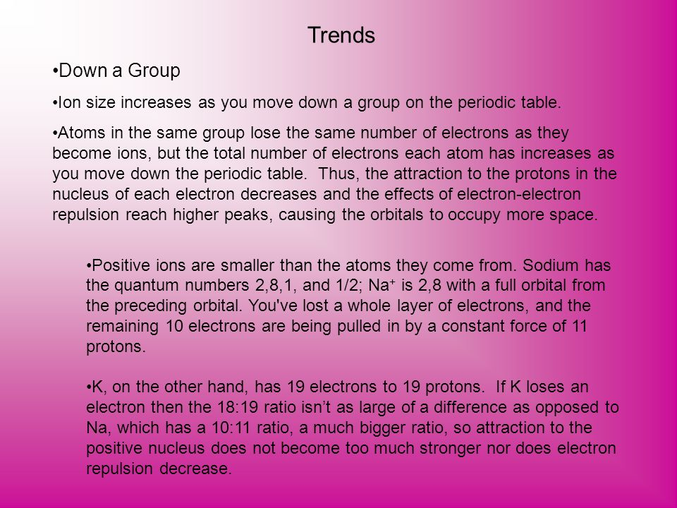 Trends Down a Group. Ion size increases as you move down a group on the periodic table.