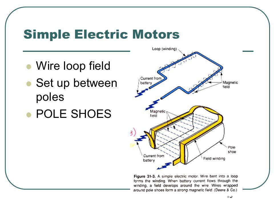 Simple Electric Motors