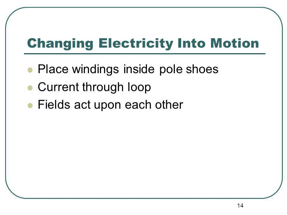 Changing Electricity Into Motion