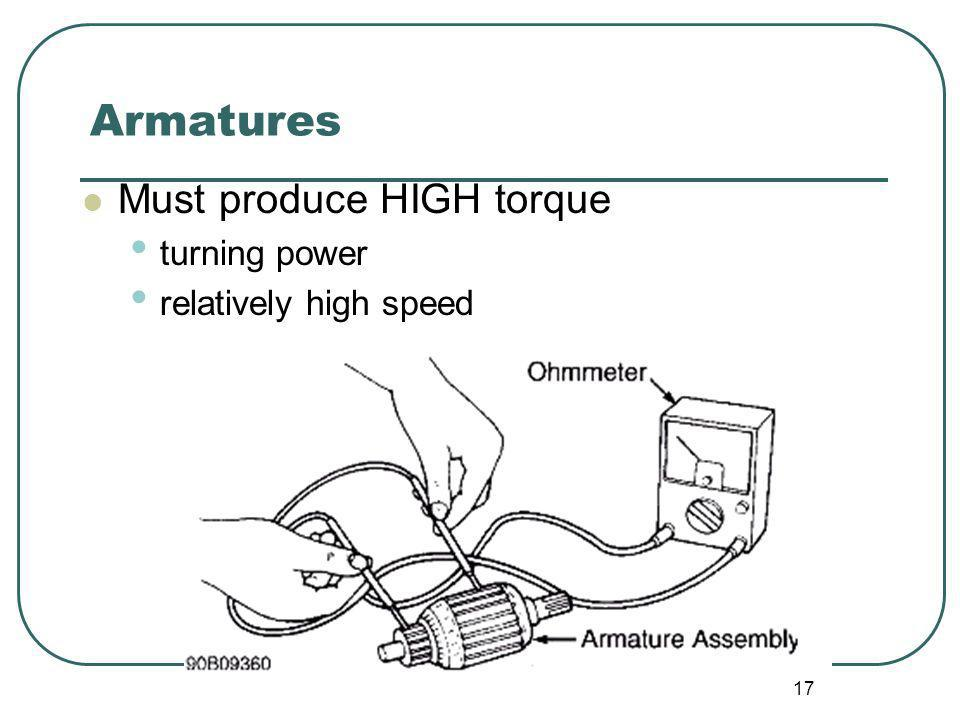 Armatures Must produce HIGH torque turning power relatively high speed