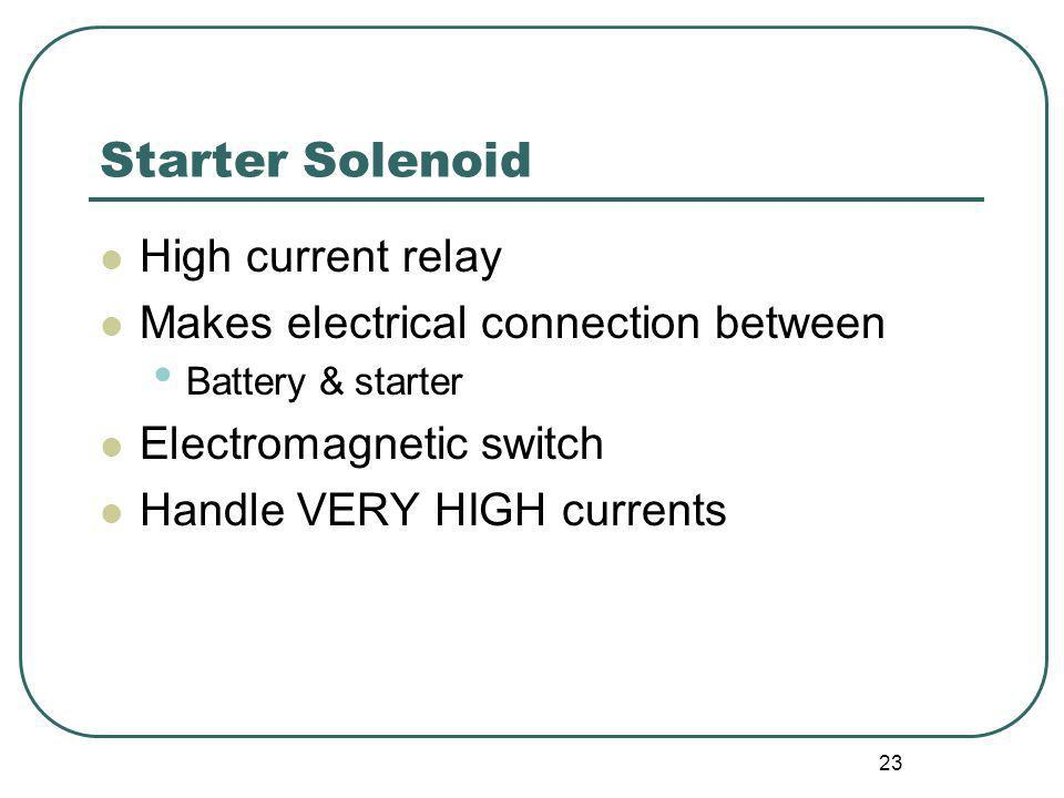 Starter Solenoid High current relay