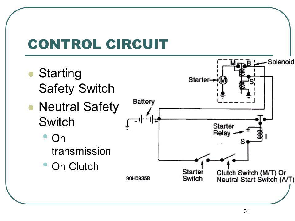 CONTROL CIRCUIT Starting Safety Switch Neutral Safety Switch