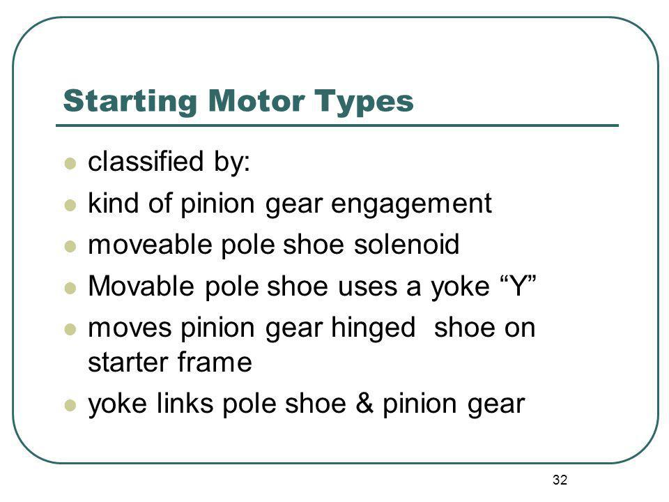 Starting Motor Types classified by: kind of pinion gear engagement