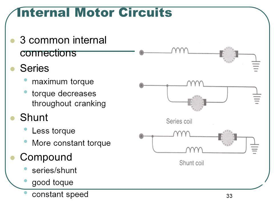 Internal Motor Circuits