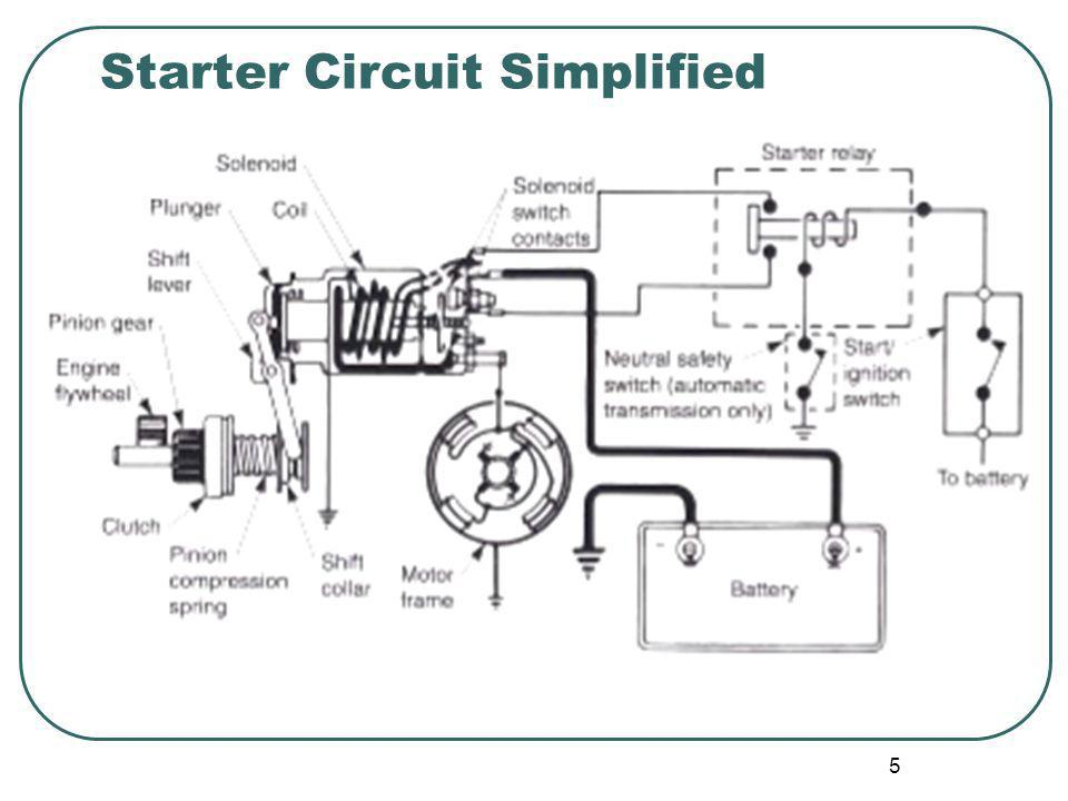 Starter Circuit Simplified