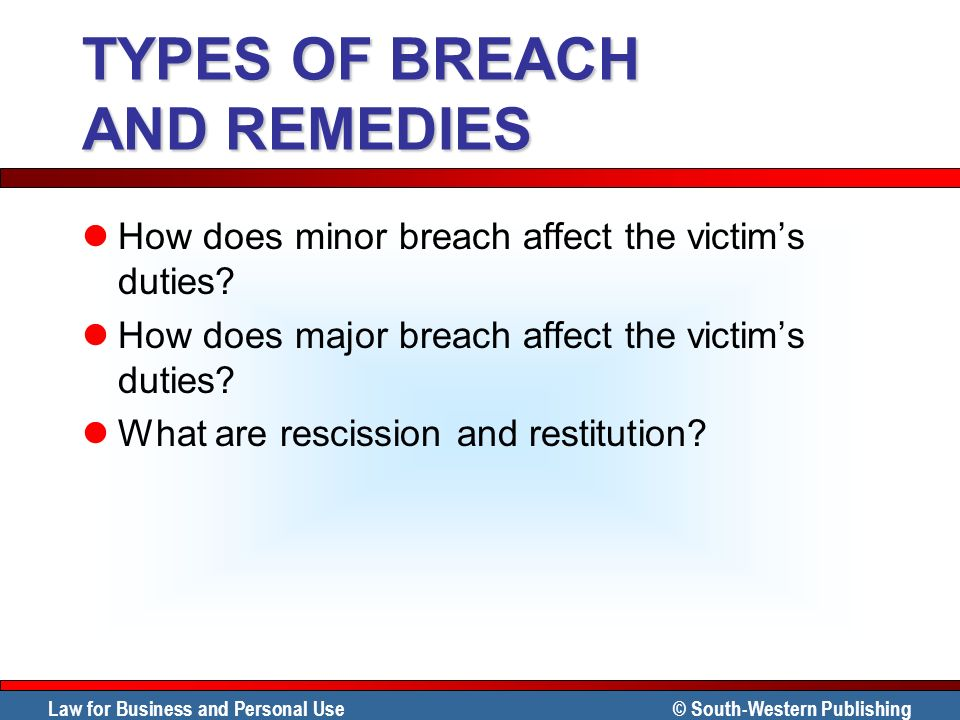TYPES OF BREACH AND REMEDIES
