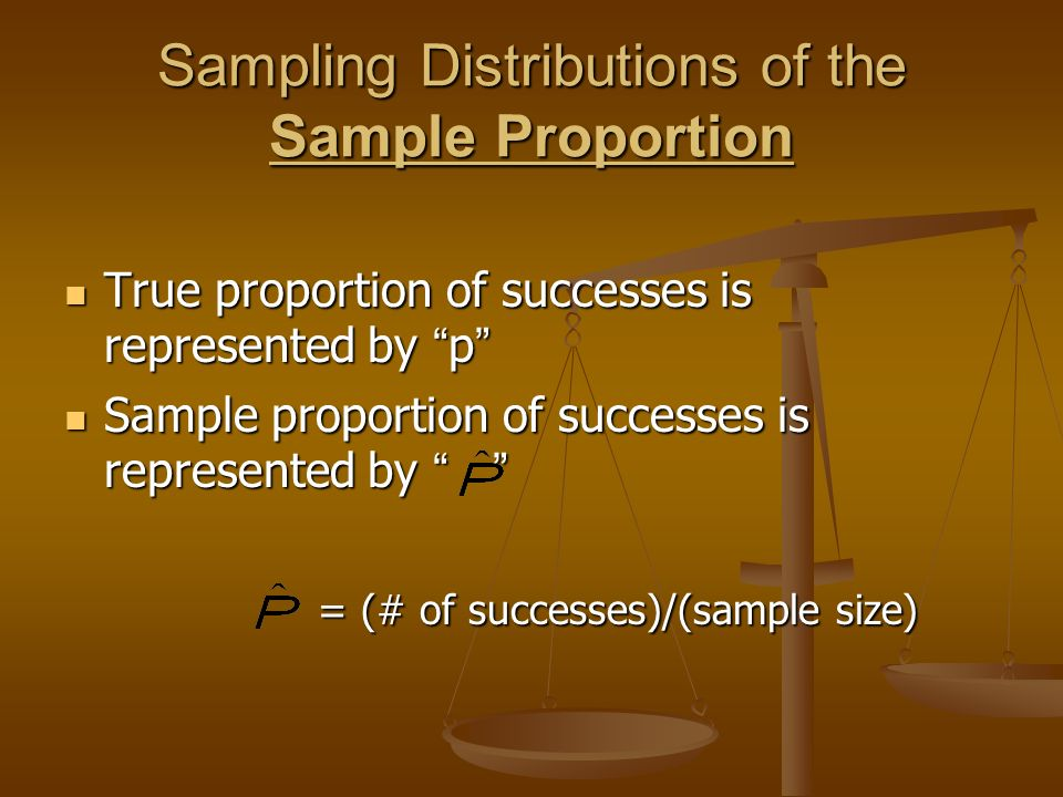 Sampling Distributions of the Sample Proportion