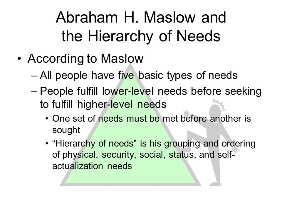 Abraham H. Maslow and the Hierarchy of Needs