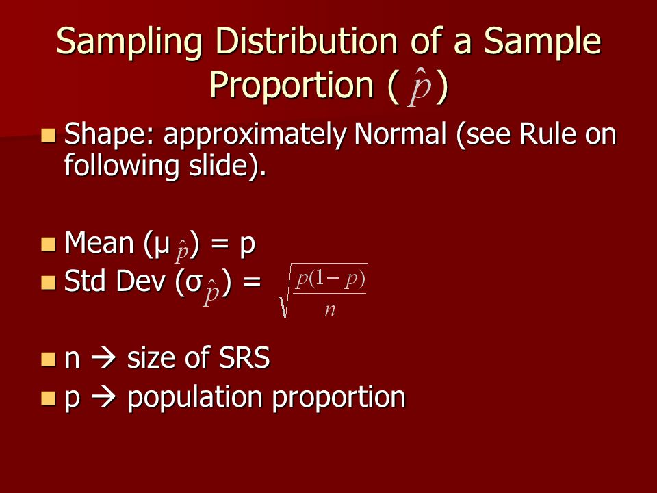 Sampling Distribution of a Sample Proportion ( )