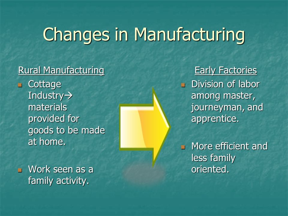 Changes in Manufacturing