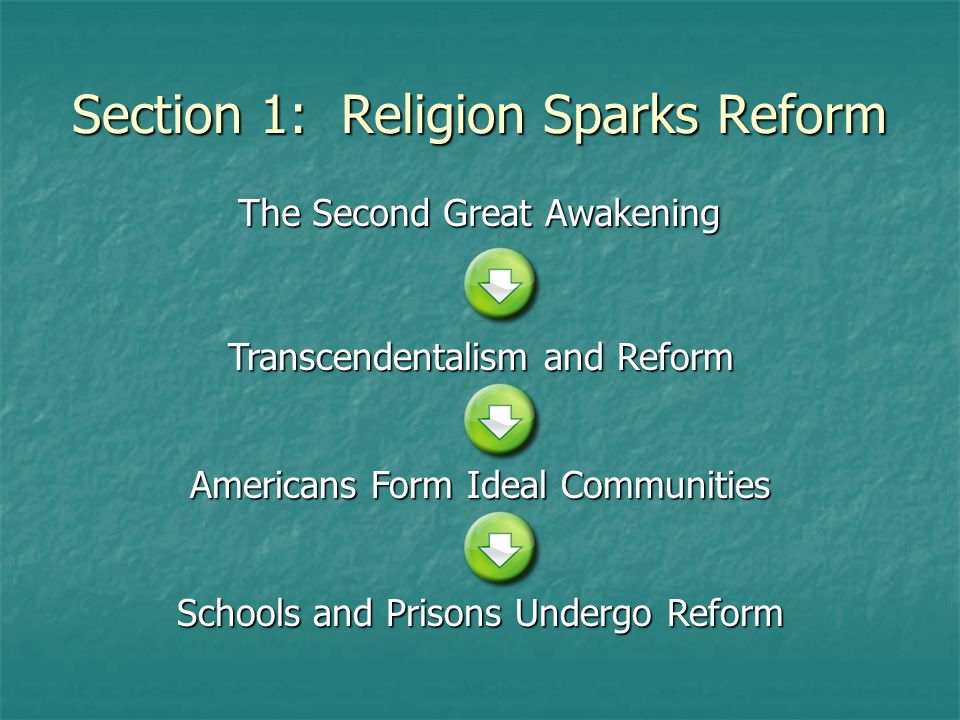 Section 1: Religion Sparks Reform