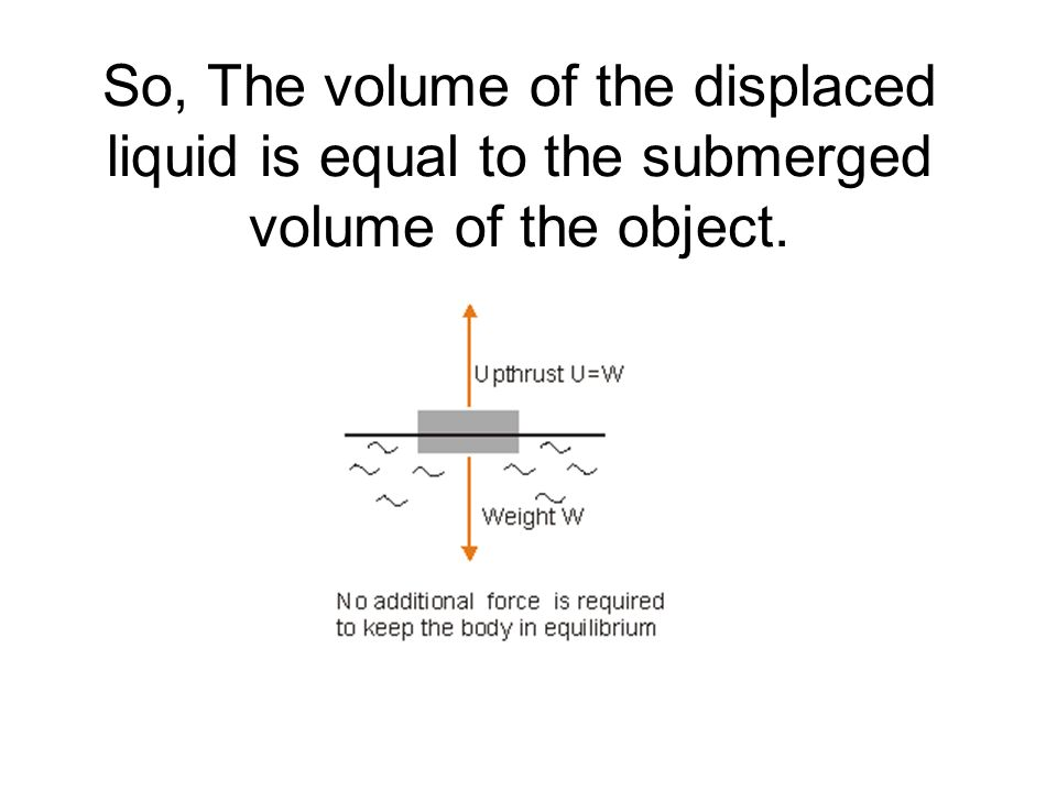 So, The volume of the displaced liquid is equal to the submerged volume of the object.