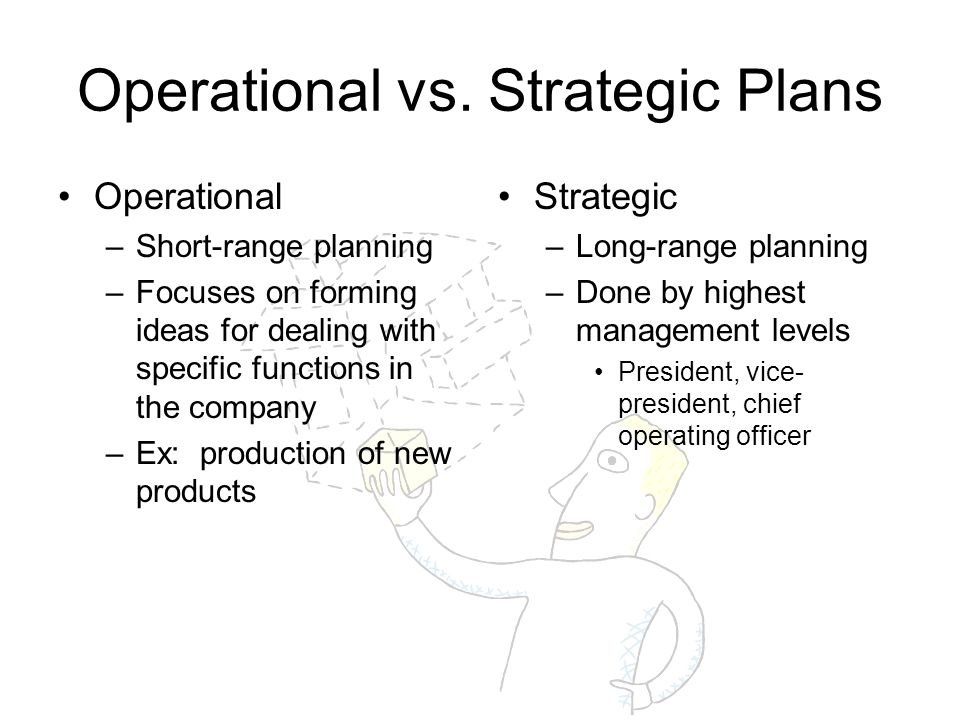 Operational vs. Strategic Plans