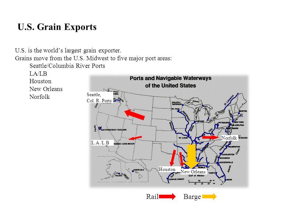 Market for U S  Grain Barge Services - ppt download