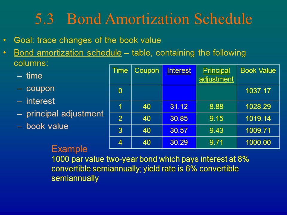 chapter 5 bonds price of a bond book value bond amortization